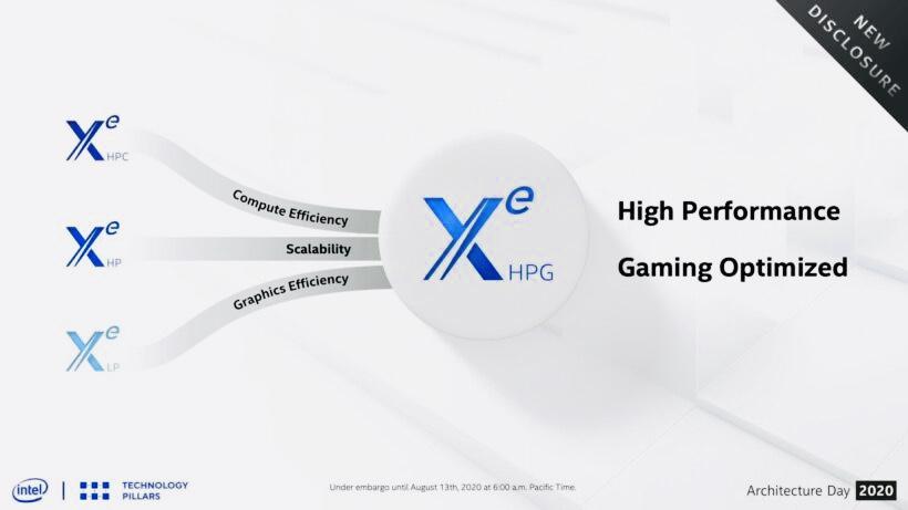 Intel представила игровые видеокарты с поддержкой трассировки лучей