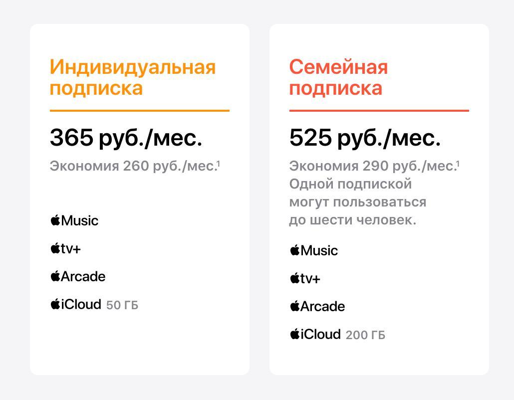 Сколько стоит подписка Apple One в России. И что включает