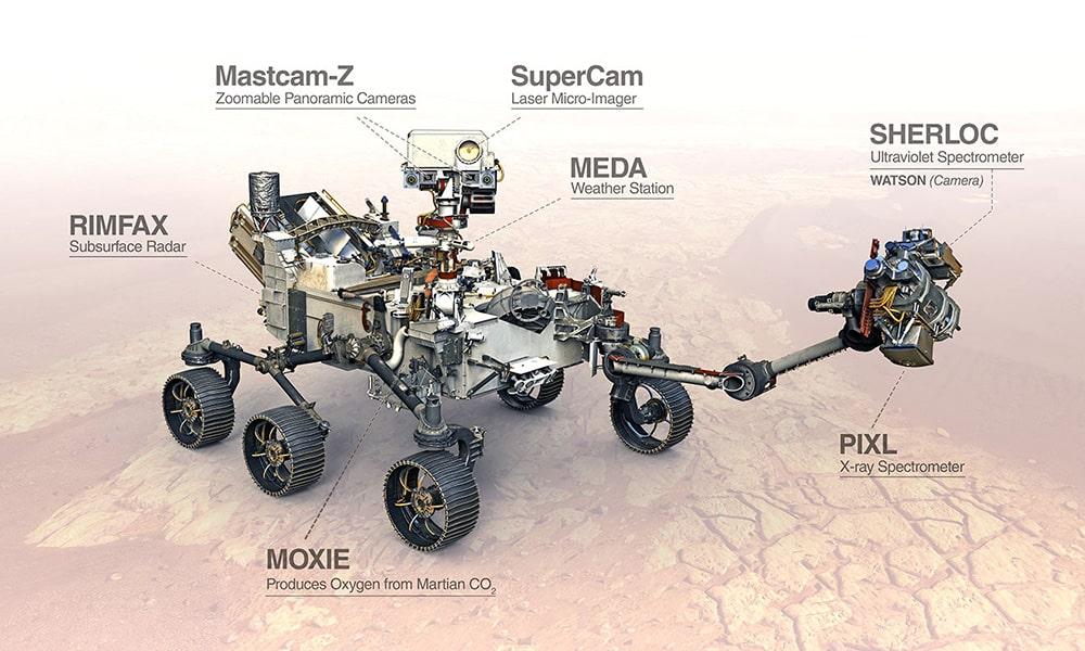 Зачем люди исследуют камни на Марсе? Вот главная цель марсоходов 21 века